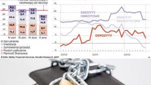 Malejąca sprzedaż MSP przekłada się na firmowe oszczędności i kredyty
