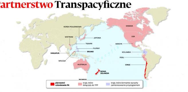 Partnerstwo Transpacyficzne