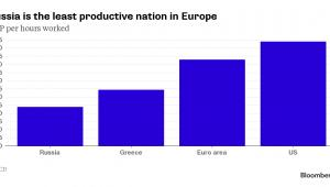 PKB na jedną przepracowaną godzinę