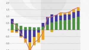 Inflcja CPI, Infografika: Darek Gąszczyk
