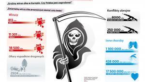 Liczba zgonów z powodu epidemii i innych przyczyn