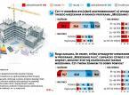 Prawie 70 proc. Polaków dobrze ocenia program mieszkań na wynajem