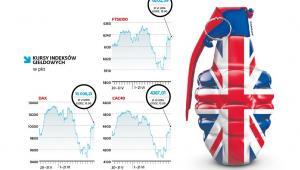 Brexit - indeksy giełd zagranicznych