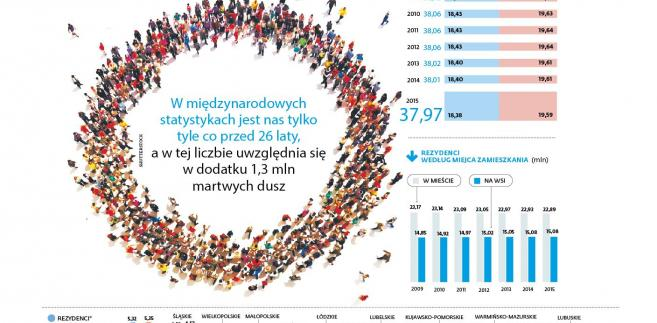 Polscy emigranci