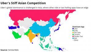 Rynek taksówek na żądanie w Azji