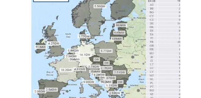 Czy Polska może zaoszczędzić 20 mld zł dzięki unii energetycznej - grafika
