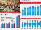 Bunt Biedronek. Co o rynku pracy mówią protesty w marketach