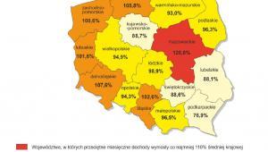 Wskaźnk przeciętnego dochodu rozporządzalnego na osobę w regionach w stosunku do średniej krajowej, źródło: GUS