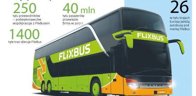 polonus bus rozkład jazdy modlin twierdza