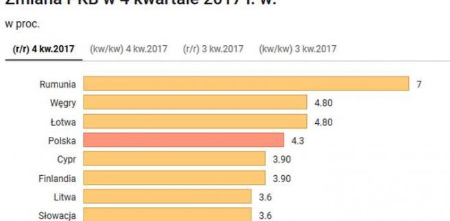 PKB w 4 k2017