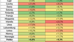 Zmiany cen nowych i używanych mieszkań w wybranych krajach Europy (IV kw. 2015 r. - IV kw. 2017 r.)