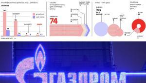 Kreml dopuści konkurencję dla Gazpromu
