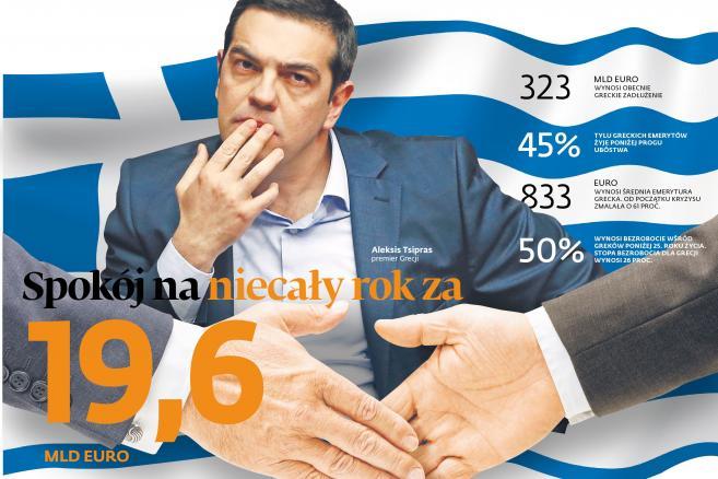Grecja -UE