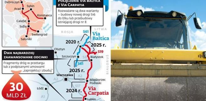Via Carpatia - planowane daty ukończenia inwestycji