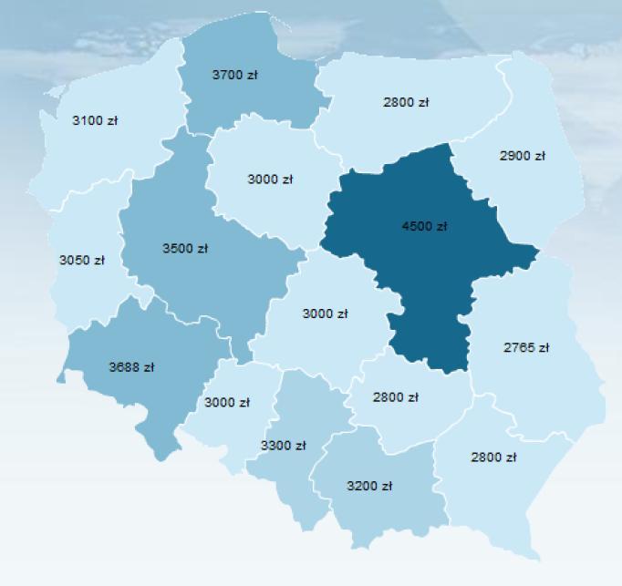 Na jakim poziomie kształtowały się płace w poszczególnych regionach Polski