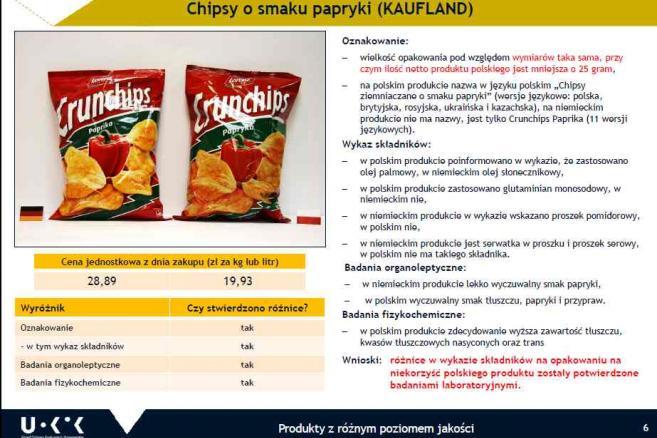 Pierwszy test UOKiK - Crunchips o smaku papryki