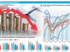 Deficyt wysokości 0,4 proc. PKB? To byłby najniższy poziom w historii