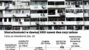 Nieruchomości w dawnej NRD nawet dwa razy tańsze, fot. ShutterStock